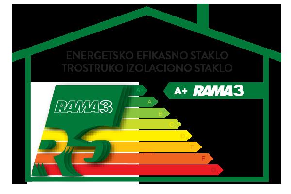 RAMA3