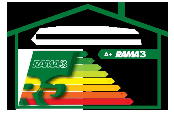 rama3plus_eng